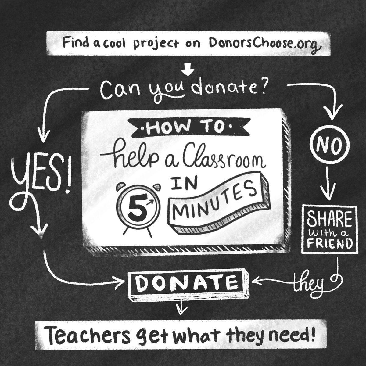 Do you have 5 minutes to spare today to support a teacher? bit.ly/3bzJIYL