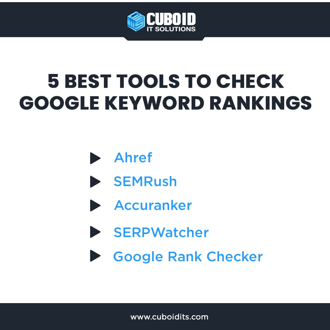 Here are the tools to check your keyword rankings. Find out for which keyword is your website ranking for. . . #CuboidItsolutions #socialmediamarketingtips #socialmediaagency #socialmediacoach #socialmediacontent #socialmediastrategist #socialmediahelp #emailmarketingpic.twitter.com/fzPiwbMoVP