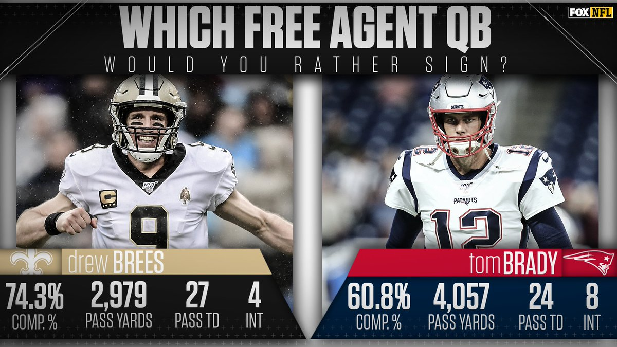 Which veteran free agent QB would you rather have on your  team for 2020?