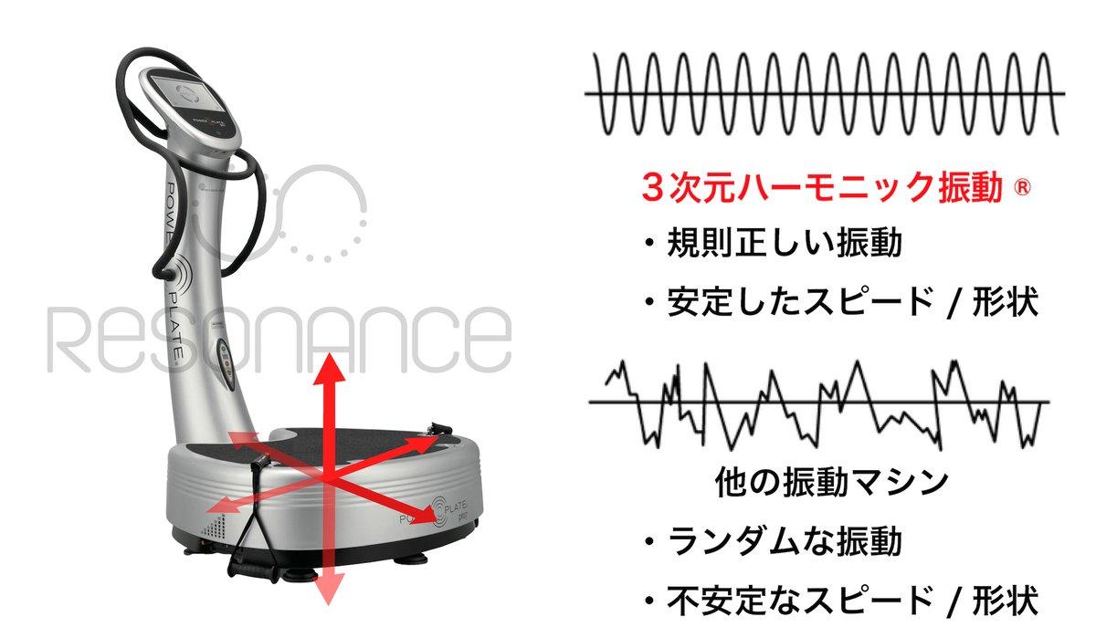 振動 マシン 悪影響 【ドクターエアの副作用】振動マシンを1年半以上使った私の実体験!