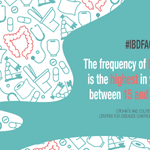 Image for the Tweet beginning: In #IBDfacts we will share