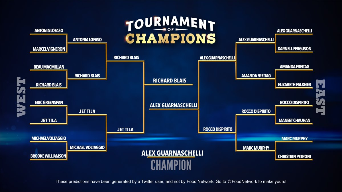 Check out my bracket picks for @GuyFieri's #TournamentOfChampions!  Do you think I made the right choices? Head to @FoodNetwork's Twitter page to build YOUR bracket!<br>http://pic.twitter.com/hq2f7AFxPp