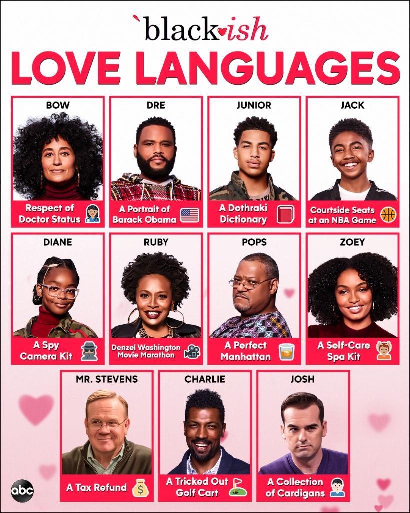 A Love Language guide for all of your ValenTIME needs! Happy #ValentinesDay ❤️ #blackish
