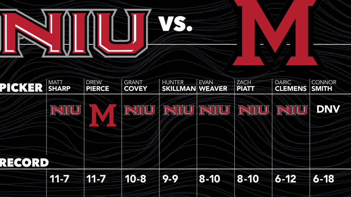 @GoHuskiesMBB v. @MiamiOH_BBall   Another near clean sweep, with @dpierce3cc with another #BoldDecision. 6-1 majority goes to the Huskies. pic.twitter.com/QA6bppI4bu