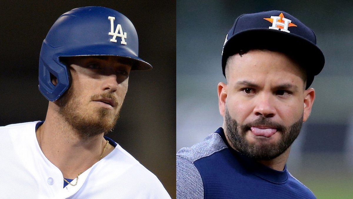"""""""Altuve stole an MVP from Judge.""""  Cody Bellinger was NOT impressed with the Astros' apologies this week."""