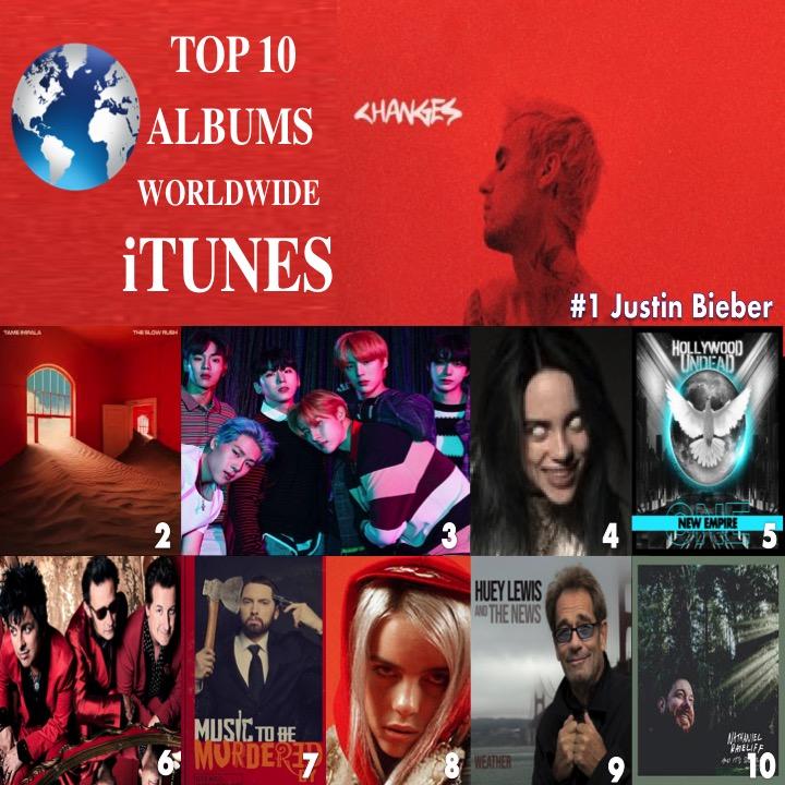 🔝🔟💿🌎🎵 1⃣Changes #JustinBieber 2⃣TheSlowRush #TameImpala 3⃣AllAboutLuv #Monstax 4⃣WhenWeAll... #BillieEilish 5⃣NewEmpire #HollywoodUndead 6⃣FatherofAll...#GreenDay 7⃣MusicToBe...#Eminem 8⃣DontSmileatMe @billieeilish 9⃣Weather #HueyLewis 🔟AndIt's.. #NathanielRateliff