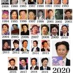 相変わらず老けていない?2020年版荒木飛呂彦先生の比較表!