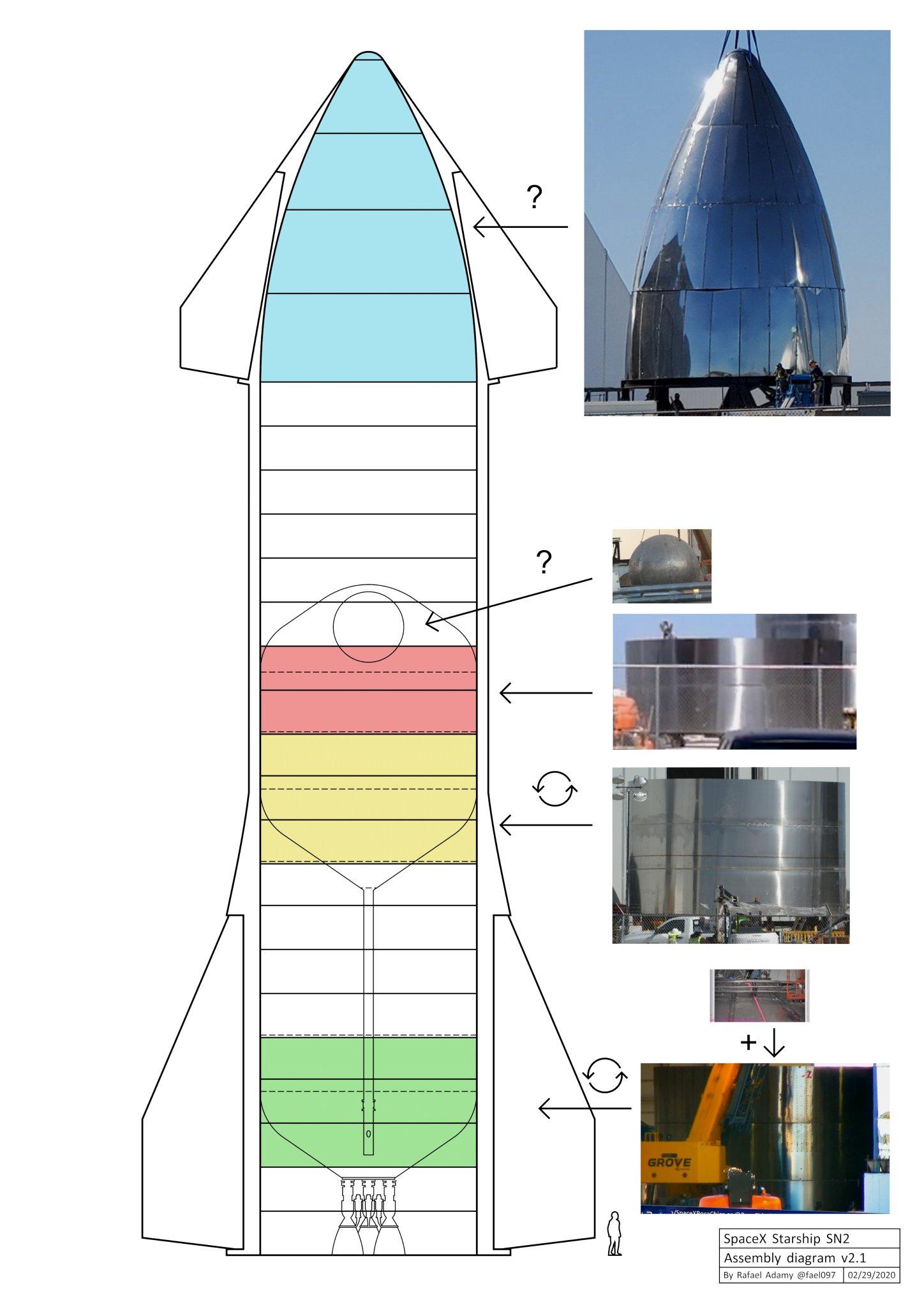 Starship SN2 (Boca Chica) ER-WOfBWAAEAiJQ?format=jpg&name=large