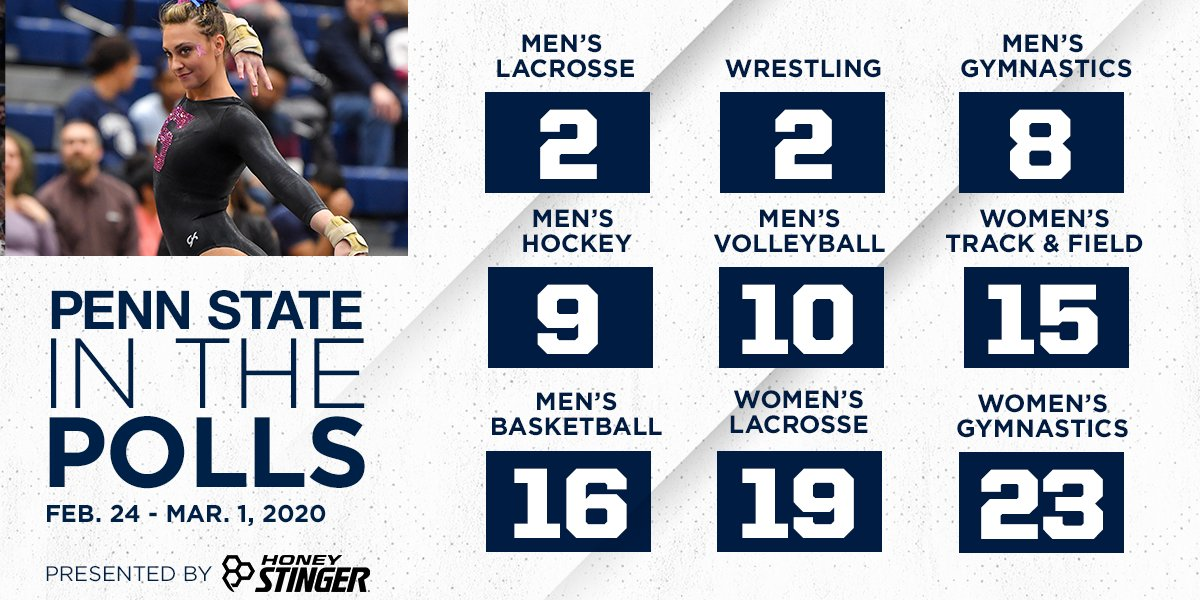 Check out where your Nittany Lions rank in the polls!   #WeAre<br>http://pic.twitter.com/Mhp4T9kClu