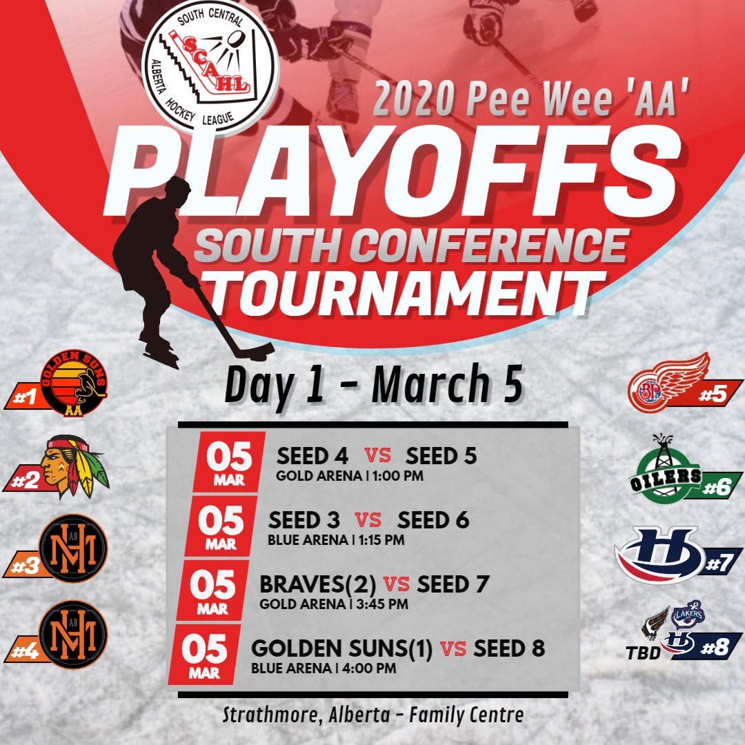 Just 1 week until the BRAVES host the SCAHL South Playoffs! Braves 1st game is next Thursday at 3:45pm!! Final seeds will be determined this weekend and the 8th and final spot is still up for grabs! Schedule subject to change!! #gobraves #allin #whatittakes #playoffsbabypic.twitter.com/5ZFSWGbtog