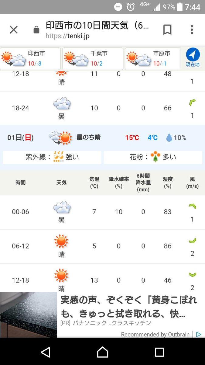 印西 市 天気 10 日間