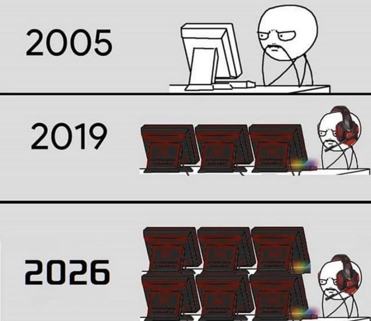 This is so true... Would you actually use 6 monitors? 🤣