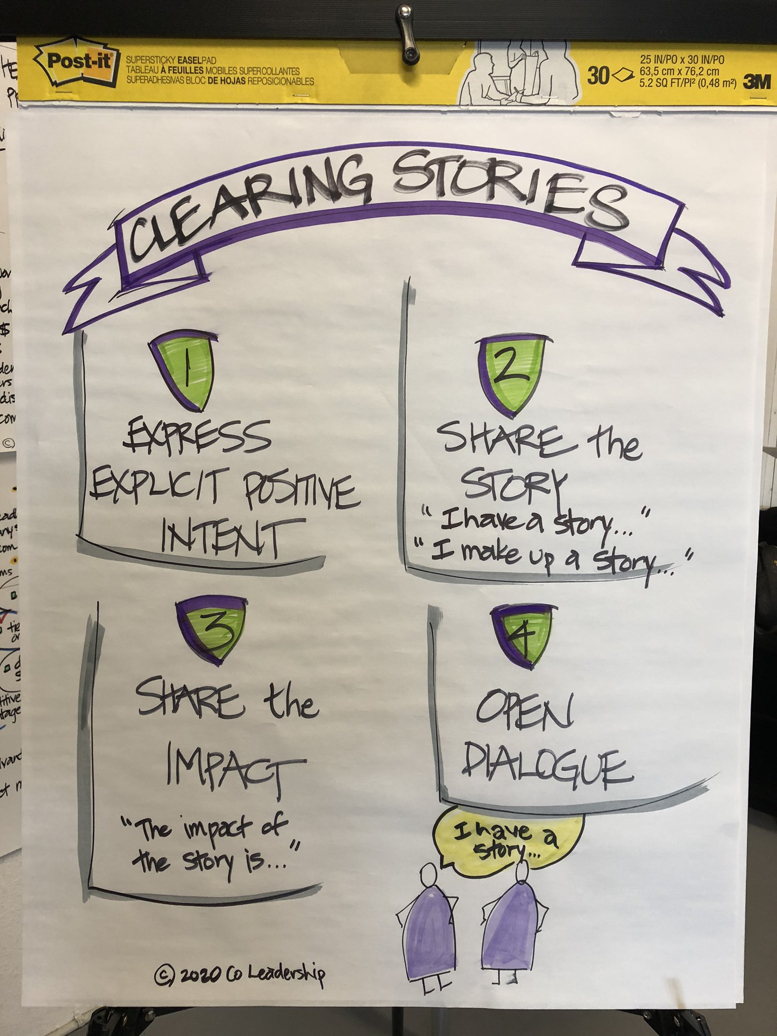 Clearing stories exercise sketch notes