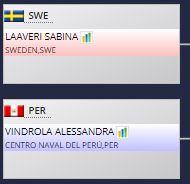 - Alessandra Vindrola debutará en la ronda 1 del pool 3 de kumite -51 kg vs Sabina Laaveri .  - Alexandra Grande debutará en la ronda 2 del pool 2 de kumite -61 kg contra la ganadora de Daria Pitta  vs Barno Mirzaeva pic.twitter.com/912gfyz6uC