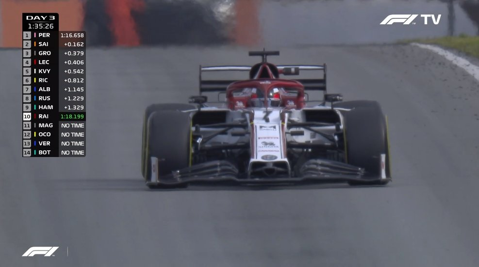 #F1 #F1Testing ⏱️ Dia 6:  Mejora #Raikkonen con el Alfa pero sigue ultimo entres los que estan presentes hoy en la mañana.  ➡️ Síguenos también en: http://instagram.com/vivoefe1 http://facebook.com/vivoefe1