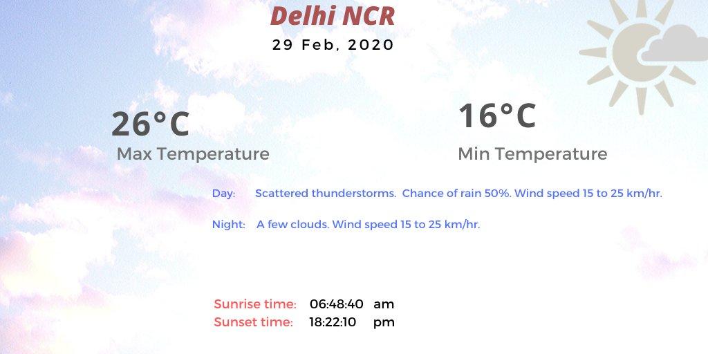 #WeatherForecast #Temperature #DelhiNCR #29Feb2020pic.twitter.com/XwYD9iKJbB