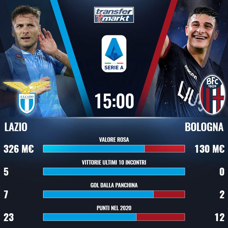 #LazioBologna