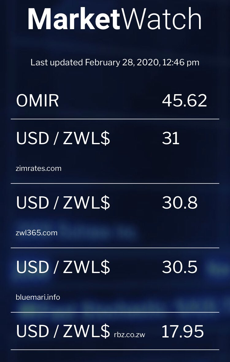 Market Watch Zimbabwe On Twitter Zwl