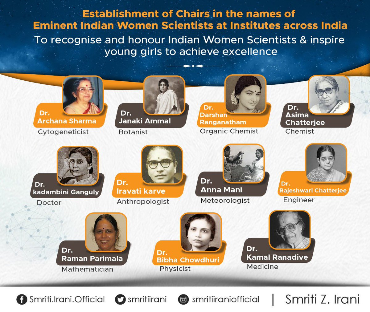 On National Science Day, @MinistryWCD is pleased to announce Establishment of 11 Chairs in the names of Indian Women Scientists at Institutes across the country. Under PM @narendramodi Ji's leadership, we're committed to recognize & encourage Indian women in the field of science.