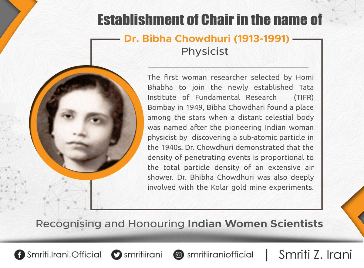 First woman researcher to join Tata Institute of Fundamental Research (TIFR) in Bombay, Bibha Chowdhari discovered a sub-atomic particle in the 1940s. She is also known for her experiments in Kolar gold mines.