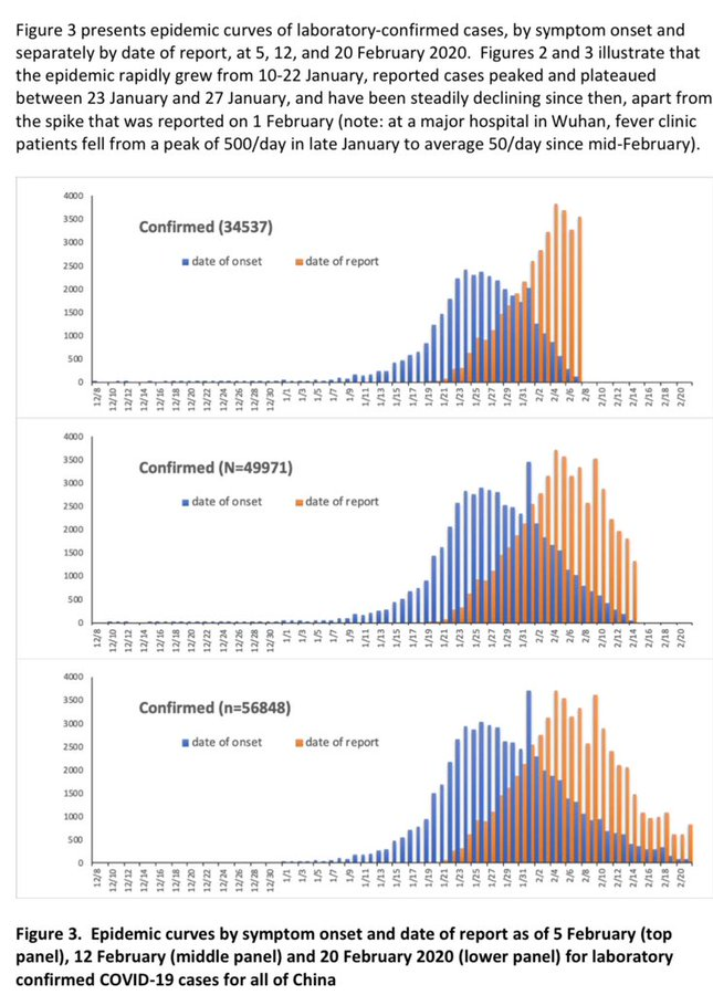 """""""Вакцина від коронавірусу не з'явиться раніше, ніж через рік-півтора"""", - Комаровський - Цензор.НЕТ 4277"""