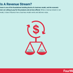 Image for the Tweet beginning: A #revenue stream is one