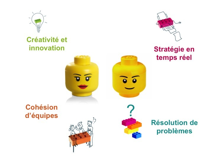 Découvrez ces bénéfices avec #IndustriousGeek et son service de #LEGO #SERIOUS #PLAY contactez-nous maintenant #teambuilding #creativity #connection #work #employees #Smart #bienetre #Startup #Leader #IT #Growth #Success #softskills http://www.industriousgeek.compic.twitter.com/mqVCT53Wu9