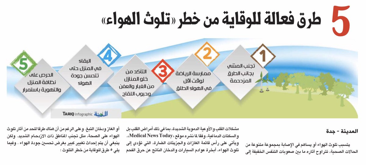 5 طرق فعالة للوقاية من خطر تلوث الهواء. (المدينة)