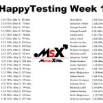 Image for the Tweet beginning: #F1 Two weeks of #HappyTesting