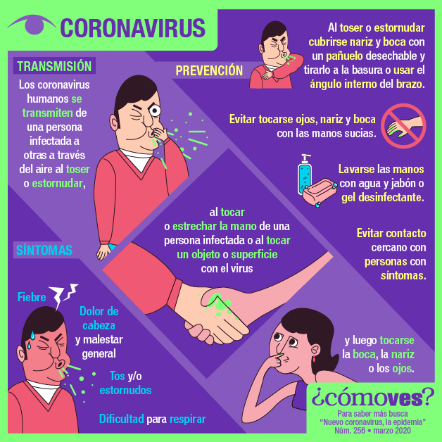 """revistacomoves on Twitter: """"#CómoVes El primero caso de #Coronavirus  #COVID19mx ha sido confirmado en #México ¿Que tan peligroso es? ¿Que  podemos hacer? Mantenerse informado es muy importante, por ello preparamos  esto para"""