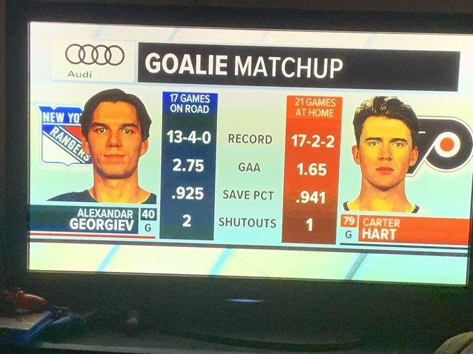 Georgiev, Hart
