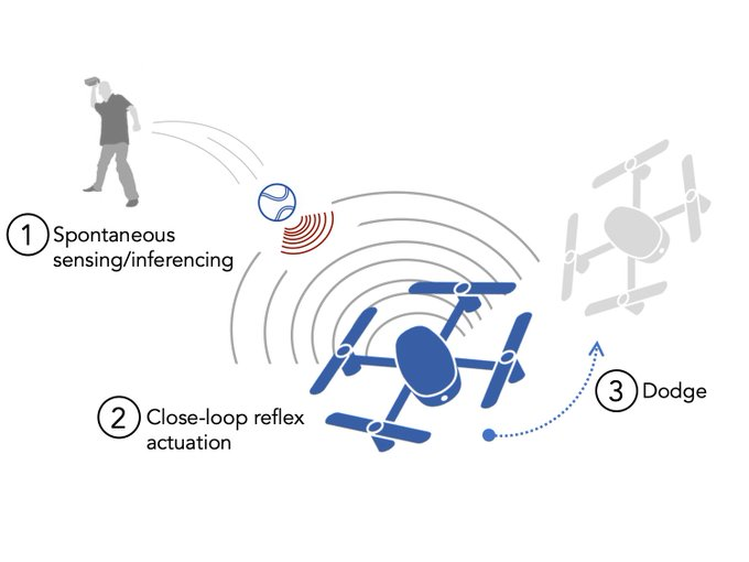 Will Science and the Doppler Effect Keep your Drone Delivery from Getting Ripped Off?