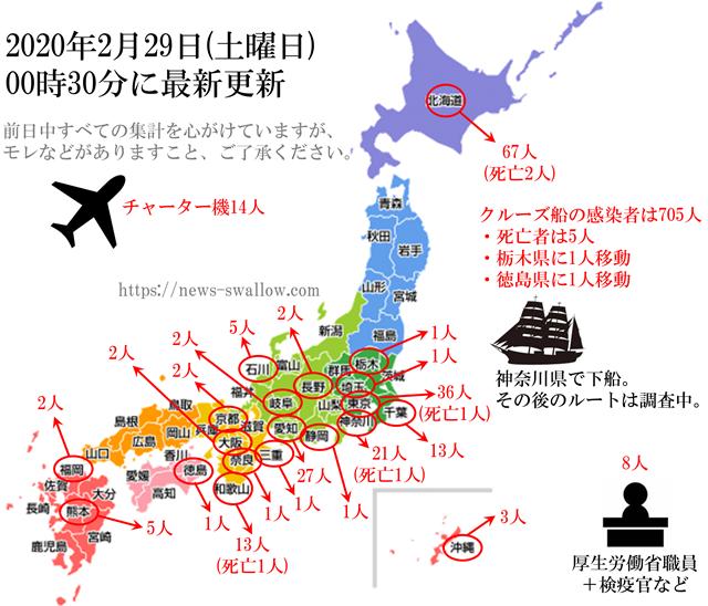 画像,高知と新潟で初の感染確認高知県高知市に住む30代の看護師女性が新型コロナウイルスに感染していることを確認女性は今月15日から翌日にかけて大阪府を訪れた移動には高…