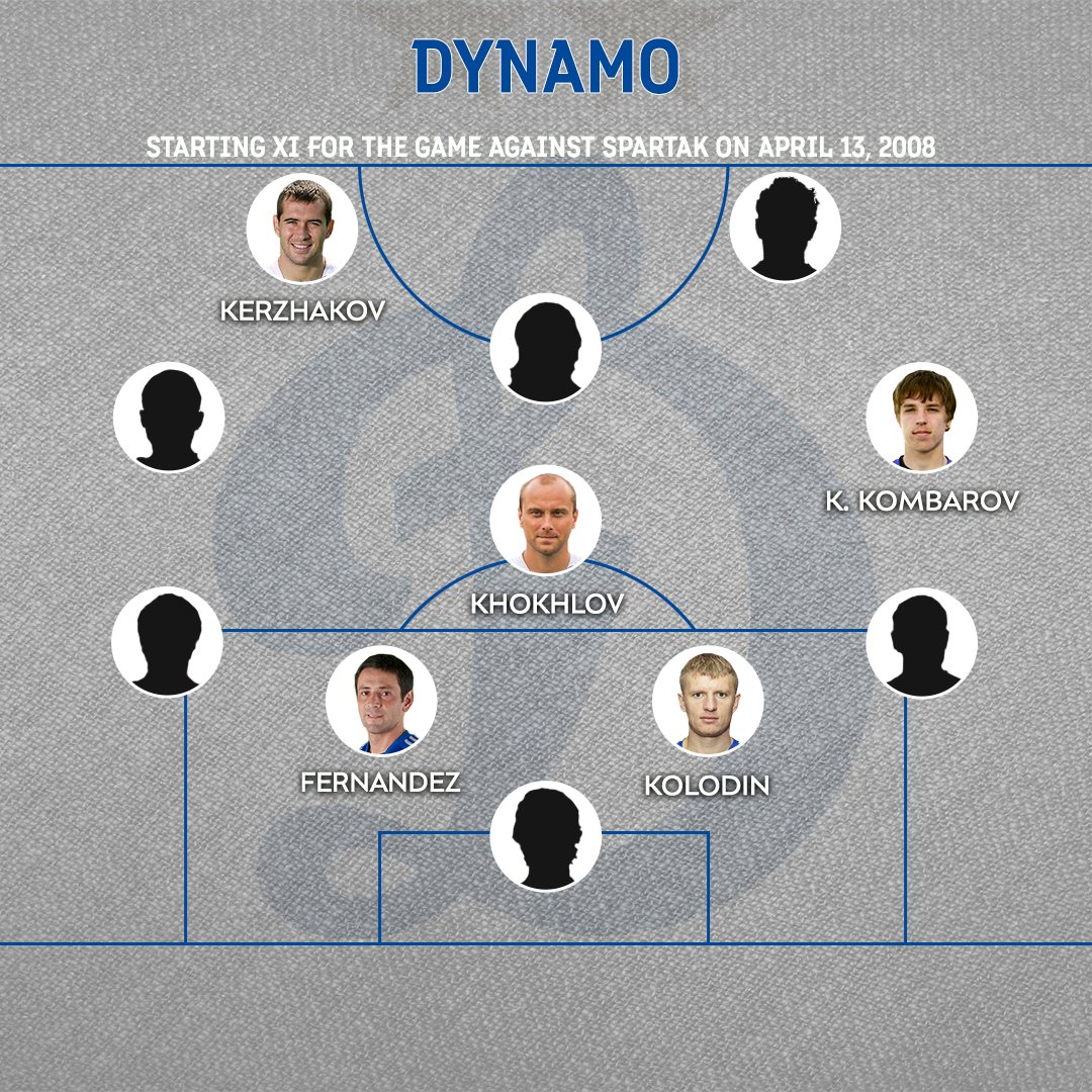The last time Dynamo hosted Spartak at its stadium in April 2008. Сan you remember Dynamo's starting lineup in that match? #RPL #DynamoSpartakpic.twitter.com/Edb778xYzw