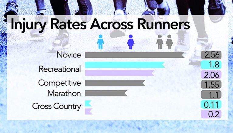If you're new to running, why not visit us for a check up? https://seventy9sportstherapy.co.uk http://bit.ly/2vq0bhT #running #runner #fitness #runners #trailrunning #training #instarunners #runningmotivation #marathon #runnersofinstagram #sport #sportstherapy #sportsinjury #inpic.twitter.com/p85EOSFuze