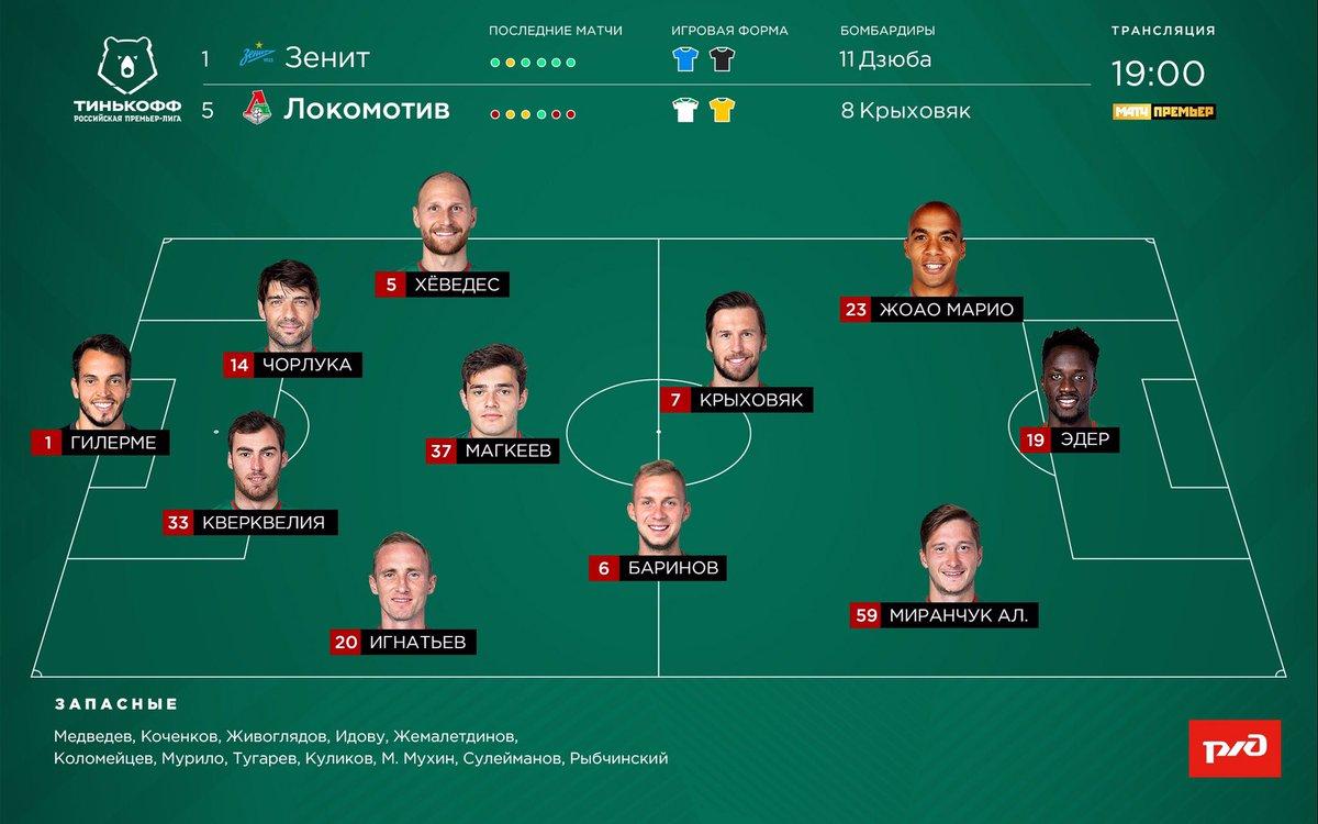 Локомотив москва футбольный клуб состав 2020 сайты работы в москве клубы