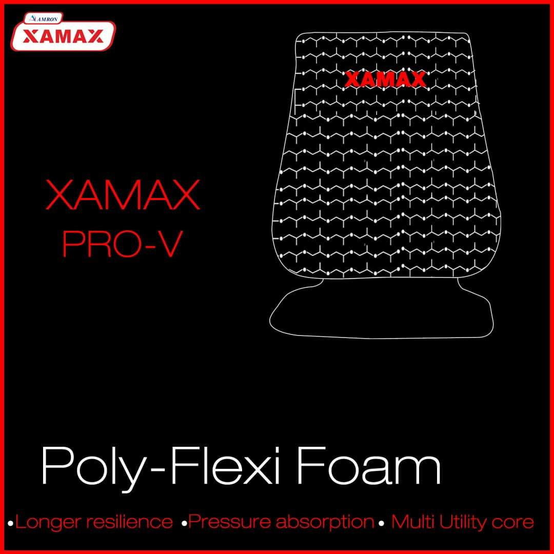 Do your expressions change from this :) to :( after long hours of sitting on your office chair? XAMAX PRO-V comes with an ultimate seating solution with its poly-flexi foam.#Xamaxergonomics #Theeksebaitho #Fitness #backrestforchair #Polyflexi #XamaxProV #LeapDay2020 #LeapYear