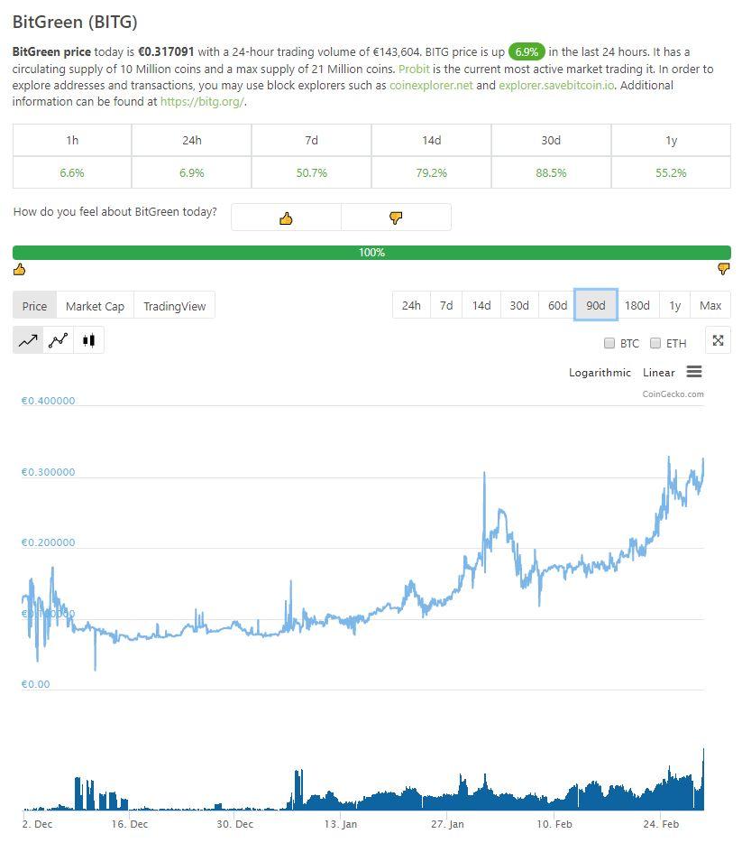 este posibil să urmăriți un transfer bitcoin
