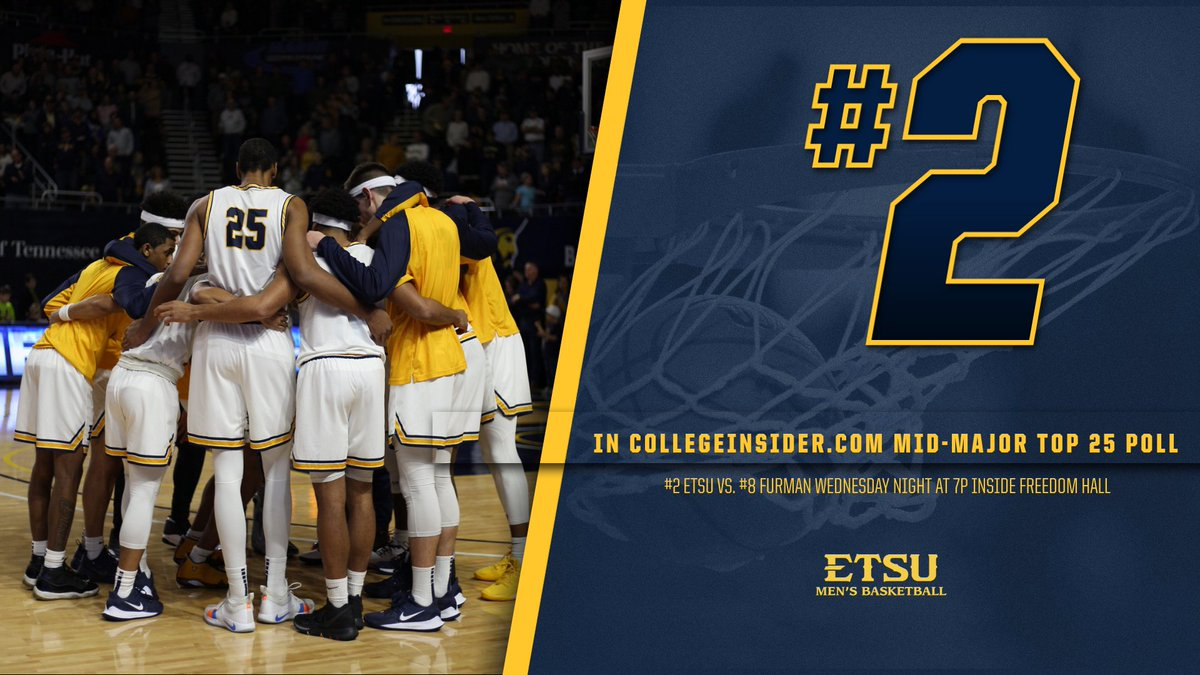 The updated @collegeinsider Mid-Major Top-25 Poll has been released and for the second time this season the Bucs are ranked #2   #2 ETSU vs. #8 Furman on Wednesday night at 7p inside #FillFreedom   For tickets, call 423-439-3878 or click here: https://tinyurl.com/ryl95gv   #GoldOut