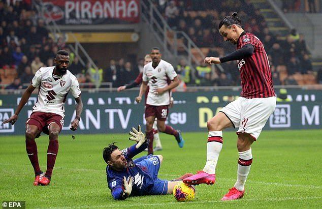AC Milan vs Torino Highlights, 17/02/2020