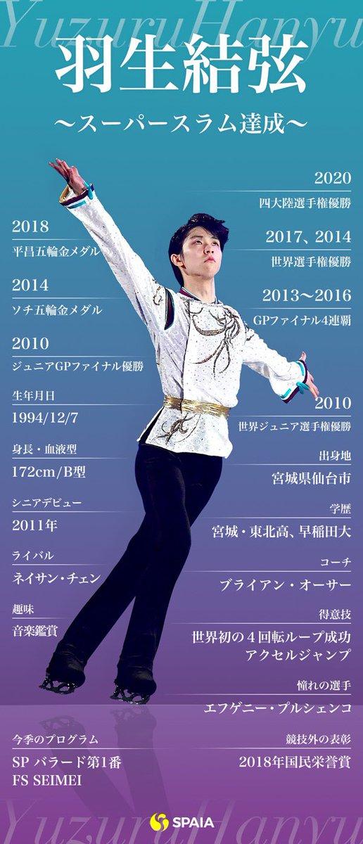 yuzunews della seconda metà di febbraio 2020