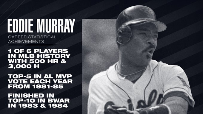 Happy birthday, Eddie Murray!  The 1st-ballot Hall-of-Famer was a force for over two decades.