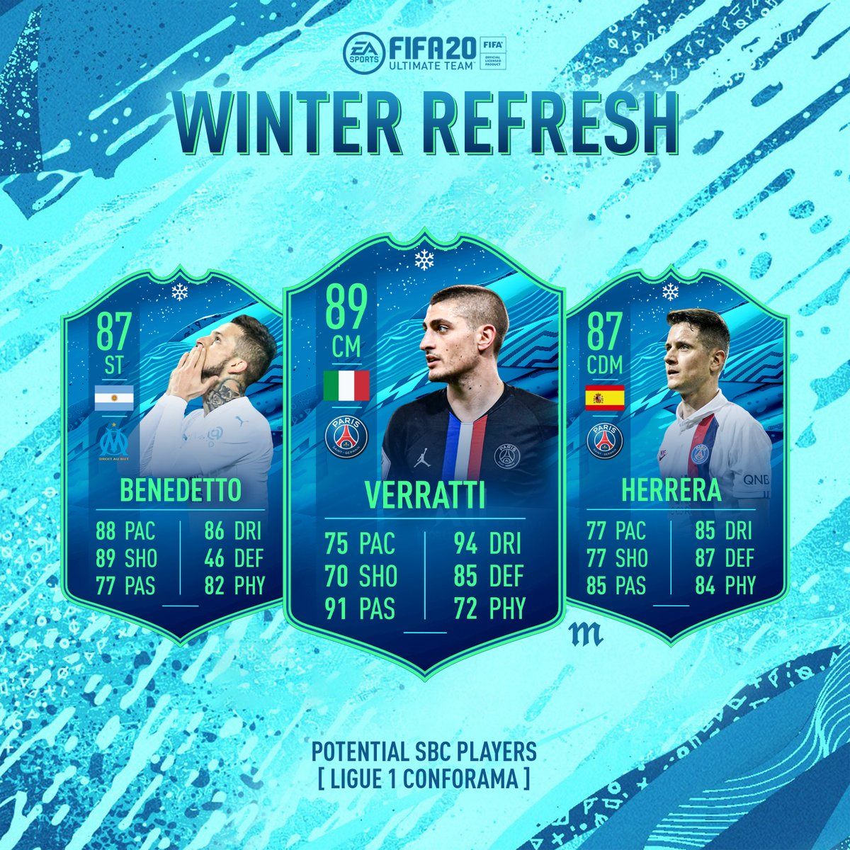 One of these would be pretty sick tbh, I wouldn't hesitate to complete the SBC if Benedetto was the 3rd player! #WinterRefresh #FIFA20