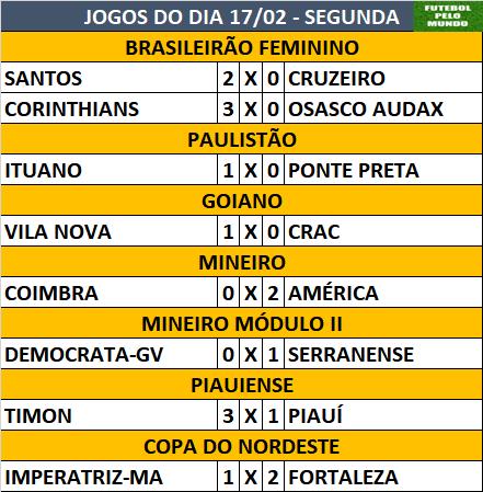 Brasileirao 2020 jogos hoje