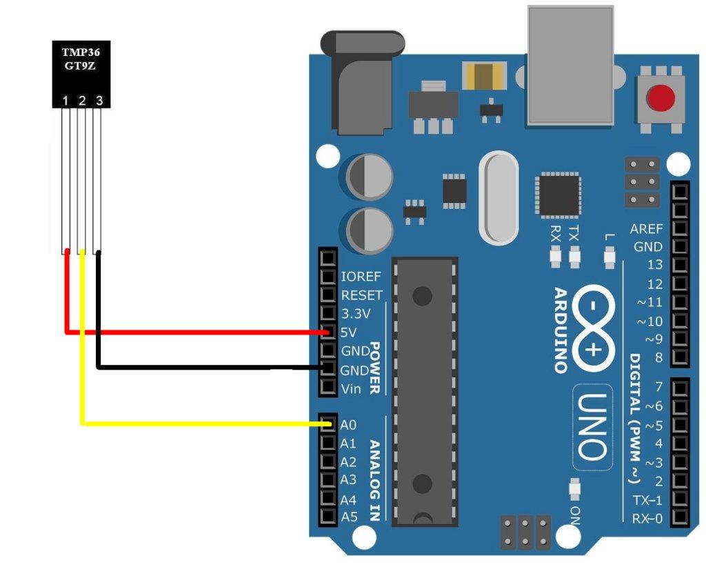 TMP36 Temperatursensor  -  Arduino Sketch und Projekte - https://iotspace.dev/tmp36-temperatursensor-arduino-sketch-und-projekte/…  #tmp36 #temperatur  #arduino #wemos #arduinonano #arduinouno pic.twitter.com/EHCQQ9LL2i
