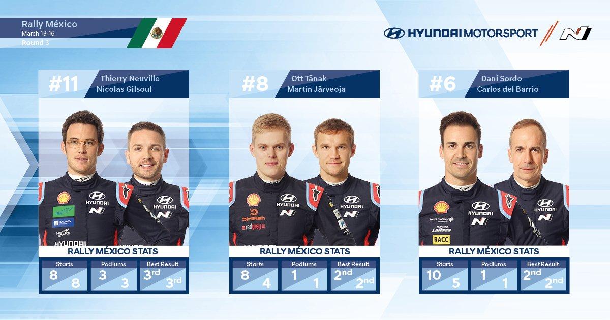 World Rally Championship: Temporada 2020 - Página 12 ERC6nhyWsAAAZZc?format=jpg&name=large