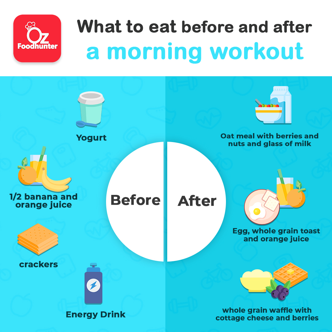 http://ozfoodhunter.com.au A healthy life style ... A morning routine ... A love  affair with food to keep your body fit... #Ozfoodhunter #dietfood #fitnessmotivation #healthylifestyle #healthyfood #foodie #delivery #takeaway #dietpic.twitter.com/nGpNBVia23