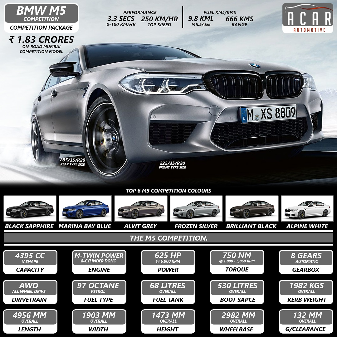 Check the Specs of the All New Launched BMW M5 Competition a 4 door Monster on Roads isn't this a complete M Car.  #bmw #m5 #m5competition #bmwm5 #bmwm5competition #them5 #bmwm #sedan #infographic