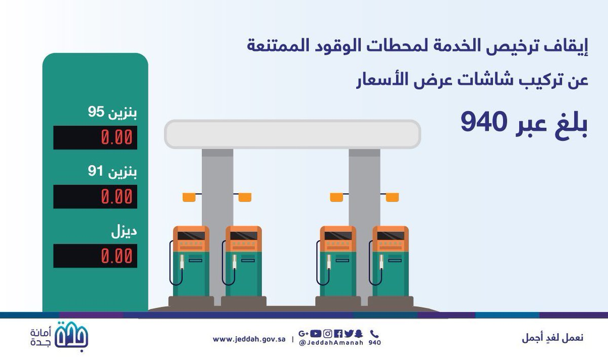 إيقاف ترخيص الخدمة لمحطات الوقود الممتنعة عن تركيب شاشات عرض الأسعار ⛽️بلغ 940 📞📱