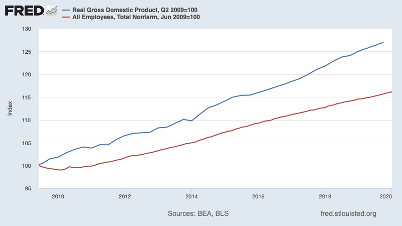 So I see that Trump is bad-mouthing the Obama economy. Two points. First, there was absolutely no break in economic trends after the 2016 election 1/